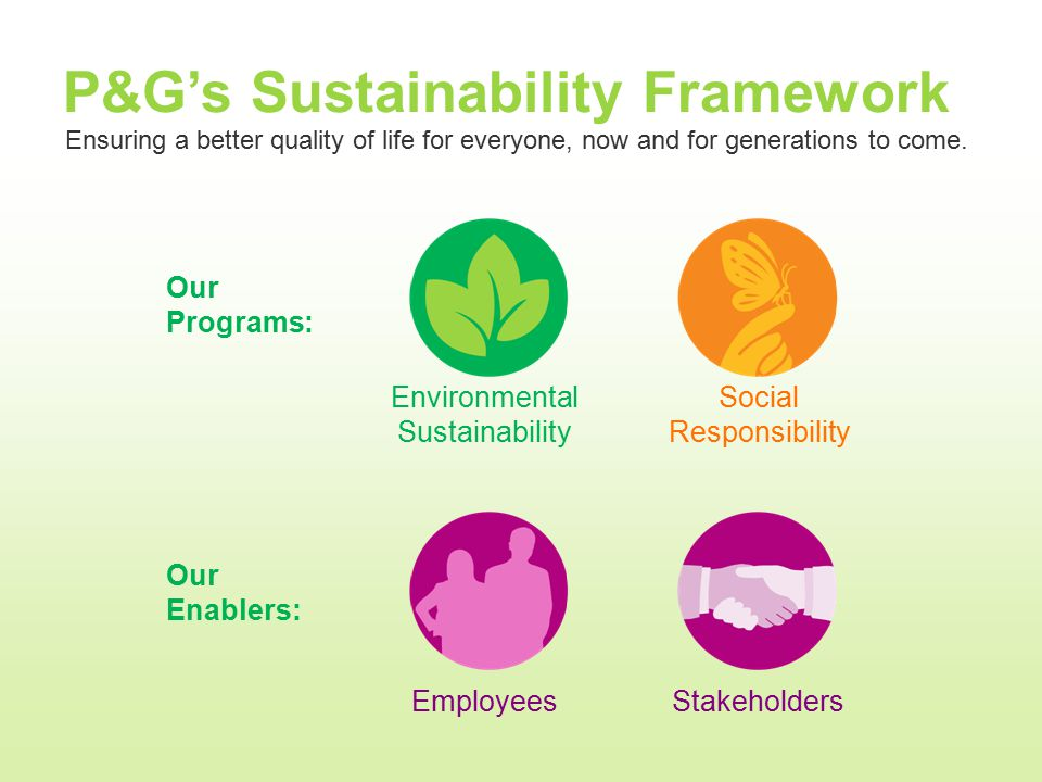 P&G's Sustainability Framework Our Programs: Our Enablers: Environmental Sustainability Social Responsibility EmployeesStakeholders Ensuring a better