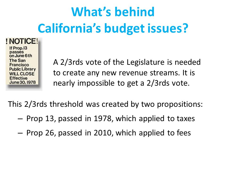 What's behind California's budget issues.