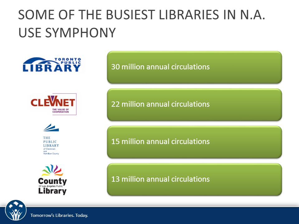 Tomorrow's Libraries. Today. SOME OF THE BUSIEST LIBRARIES IN N.A.