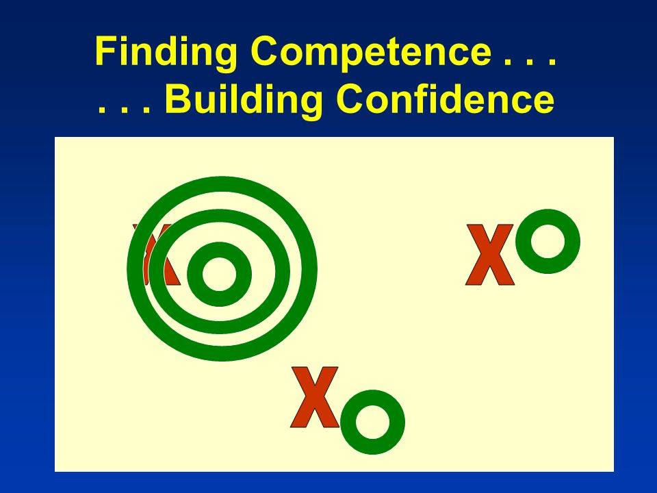 Finding Competence...... Building Confidence