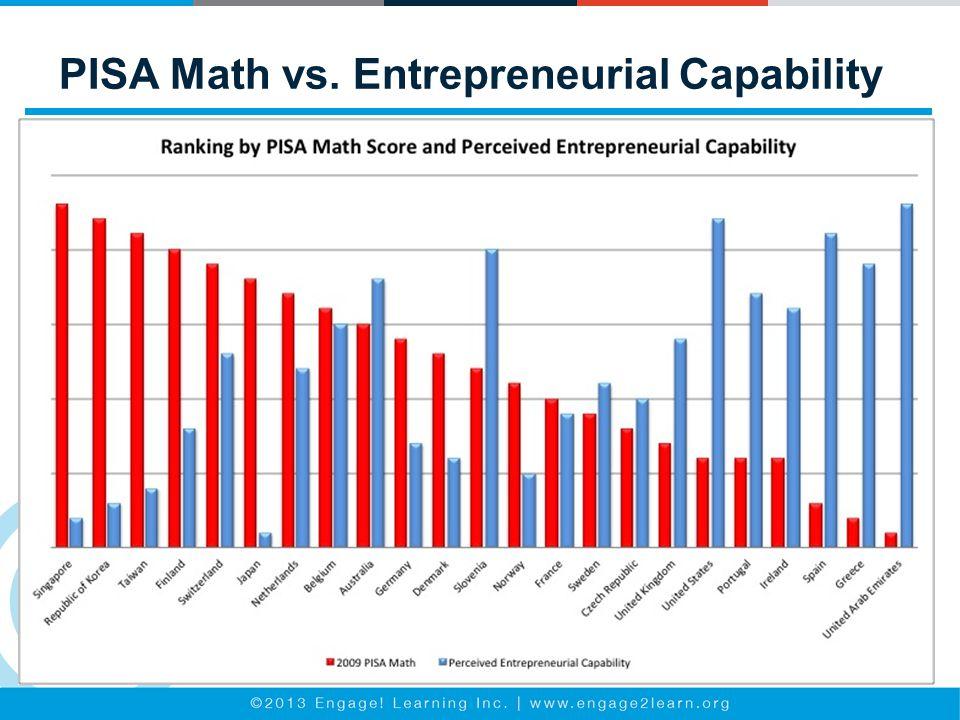 PISA Math vs. Entrepreneurial Capability Steven's story