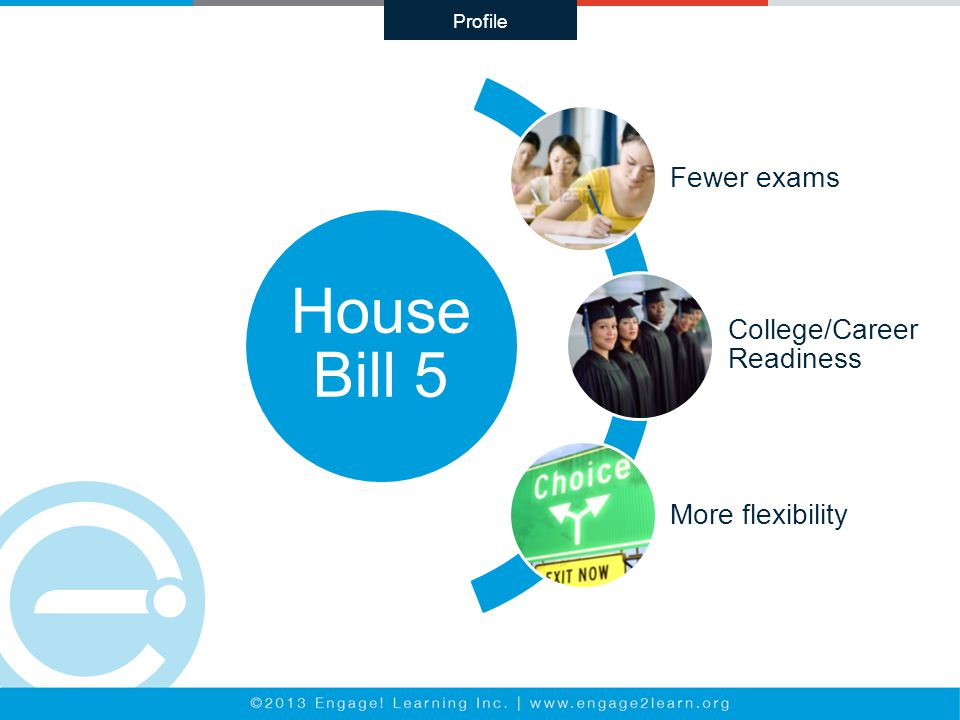 House Bill 5 Fewer exams College/Career Readiness More flexibility Profile