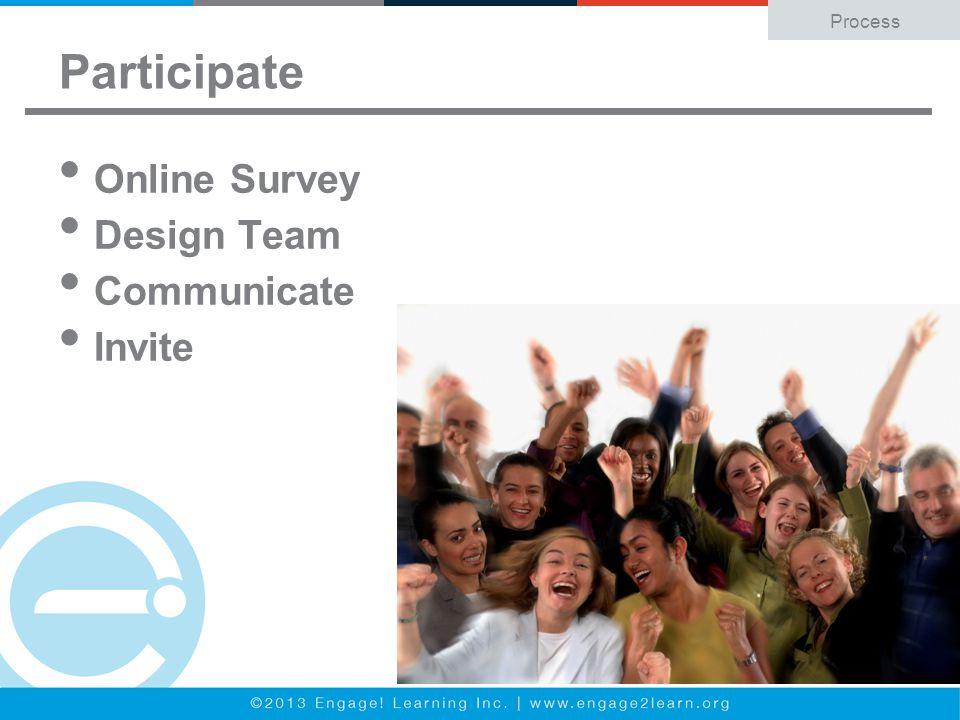 Participate Process Online Survey Design Team Communicate Invite