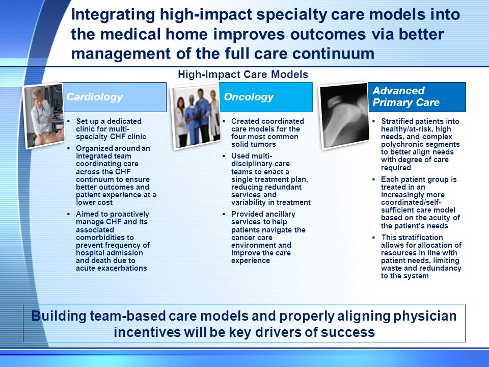 Integrating high-impact specialty care models into the medical home improves outcomes via better management of the full care continuum Cardiology  Set up a dedicated clinic for multi- specialty CHF clinic  Organized around an integrated team coordinating care across the CHF continuum to ensure better outcomes and patient experience at a lower cost  Aimed to proactively manage CHF and its associated comorbidities to prevent frequency of hospital admission and death due to acute exacerbations Oncology  Created coordinated care models for the four most common solid tumors  Used multi- disciplinary care teams to enact a single treatment plan, reducing redundant services and variability in treatment  Provided ancillary services to help patients navigate the cancer care environment and improve the care experience Advanced Primary Care  Stratified patients into healthy/at-risk, high needs, and complex polychronic segments to better align needs with degree of care required  Each patient group is treated in an increasingly more coordinated/self- sufficient care model based on the acuity of the patient's needs  This stratification allows for allocation of resources in line with patient needs, limiting waste and redundancy to the system High-Impact Care Models Building team-based care models and properly aligning physician incentives will be key drivers of success