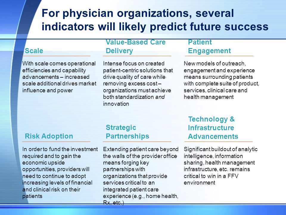 For physician organizations, several indicators will likely predict future success Scale Value-Based Care Delivery Patient Engagement With scale comes operational efficiencies and capability advancements – increased scale additional drives market influence and power Intense focus on created patient-centric solutions that drive quality of care while removing excess cost – organizations must achieve both standardization and innovation New models of outreach, engagement and experience means surrounding patients with complete suite of product, services, clinical care and health management Risk Adoption Strategic Partnerships Technology & Infrastructure Advancements In order to fund the investment required and to gain the economic upside opportunities, providers will need to continue to adopt increasing levels of financial and clinical risk on their patients Extending patient care beyond the walls of the provider office means forging key partnerships with organizations that provide services critical to an integrated patient care experience (e.g., home health, Rx, etc.) Significant buildout of analytic intelligence, information sharing, health management infrastructure, etc.