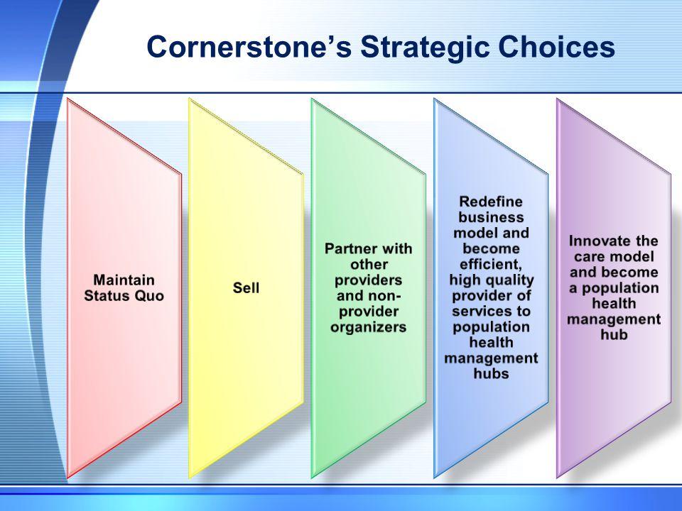 Cornerstone's Strategic Choices