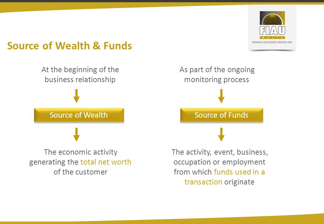 Source of Wealth & Funds The economic activity generating the total net worth of the customer Source of Wealth Source of Funds The activity, event, bu