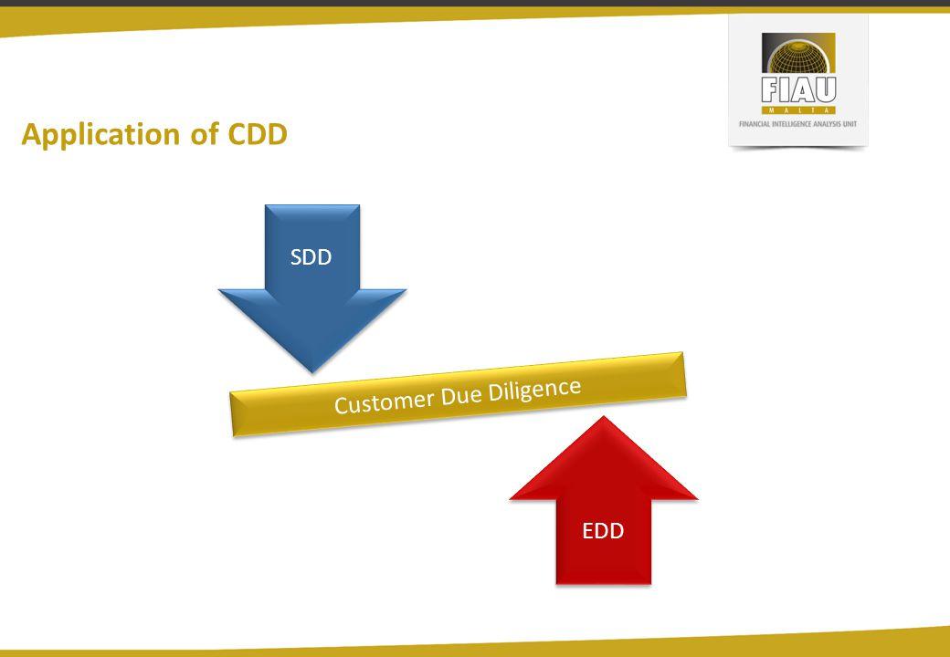 Application of CDD SDD EDD Customer Due Diligence