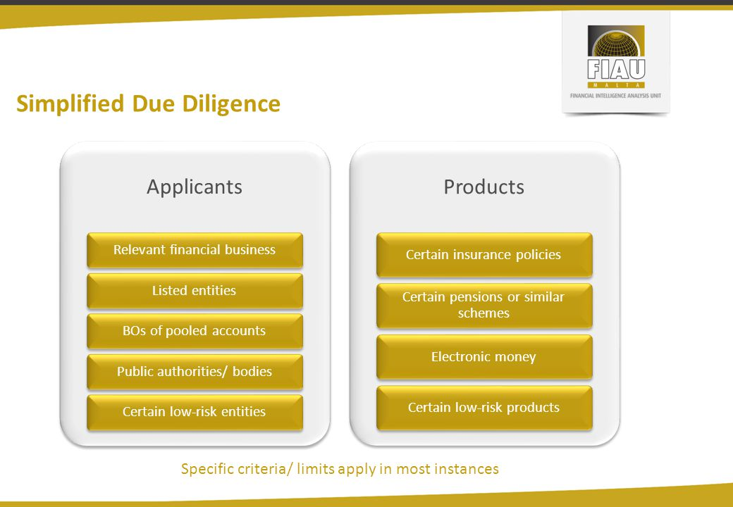 Simplified Due Diligence Customer Due Diligence Applicants Relevant financial businessListed entitiesBOs of pooled accountsPublic authorities/ bodiesCertain low-risk entities Products Certain insurance policies Certain pensions or similar schemes Electronic moneyCertain low-risk products Specific criteria/ limits apply in most instances