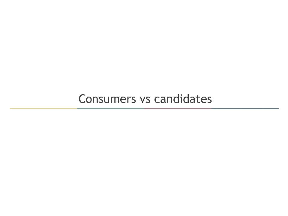 Consumers vs candidates