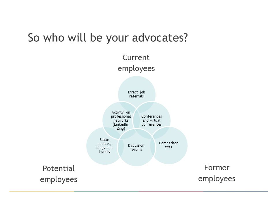 So who will be your advocates.