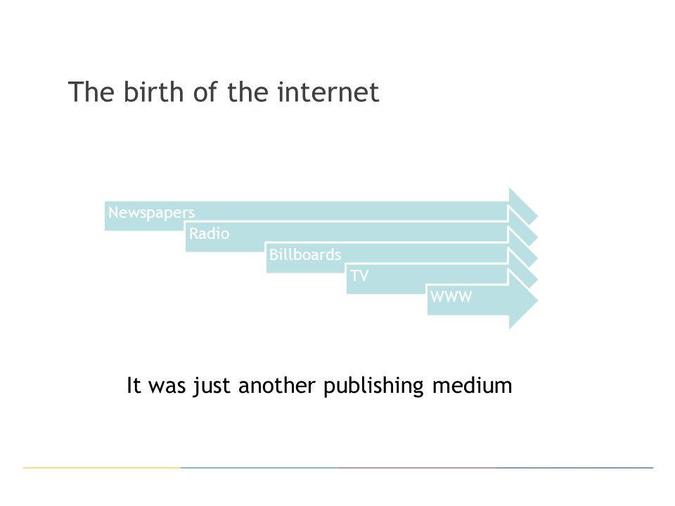 The birth of the internet Newspapers Radio Billboards TV WWW It was just another publishing medium