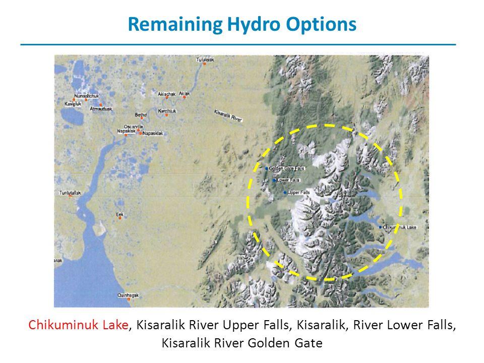 Remaining Hydro Options Chikuminuk Lake, Kisaralik River Upper Falls, Kisaralik, River Lower Falls, Kisaralik River Golden Gate