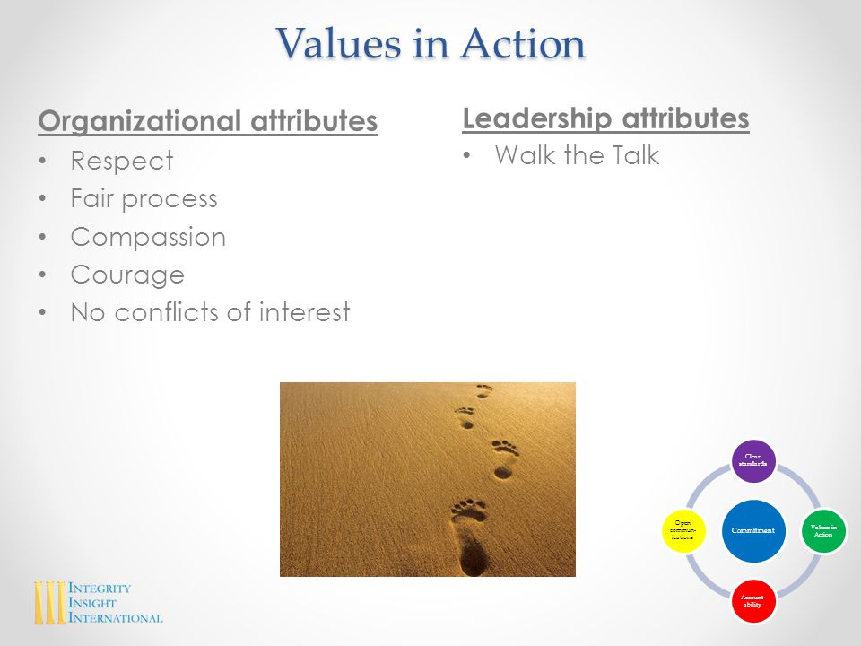 Values in Action Organizational attributes Respect Fair process Compassion Courage No conflicts of interest Commitment Clear standards Values in Action Account- ability Open commun- ications Leadership attributes Walk the Talk