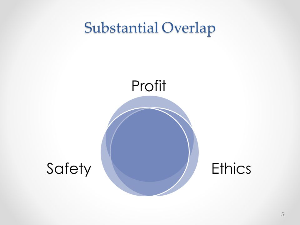 Substantial Overlap 5 Profit EthicsSafety