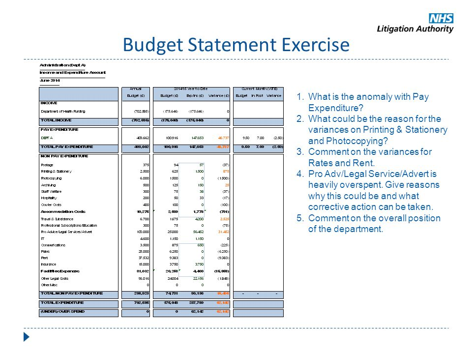 Budget Statement Exercise 1.What is the anomaly with Pay Expenditure? 2.What could be the reason for the variances on Printing & Stationery and Photoc