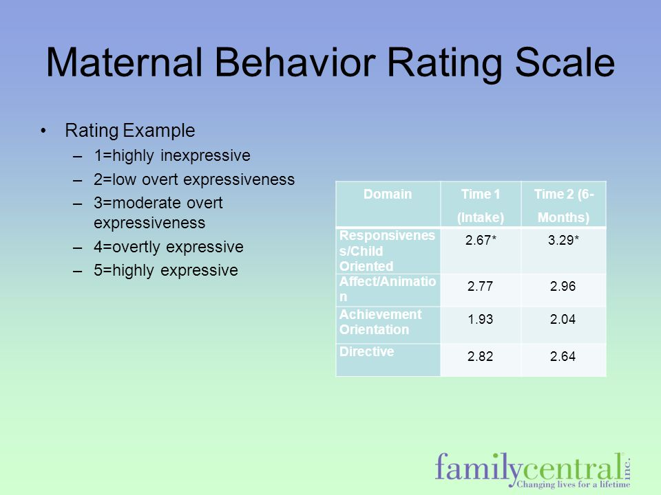 Maternal Behavior Rating Scale Rating Example –1=highly inexpressive –2=low overt expressiveness –3=moderate overt expressiveness –4=overtly expressiv