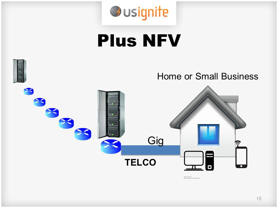 Plus NFV 18 Gig Home or Small Business TELCO