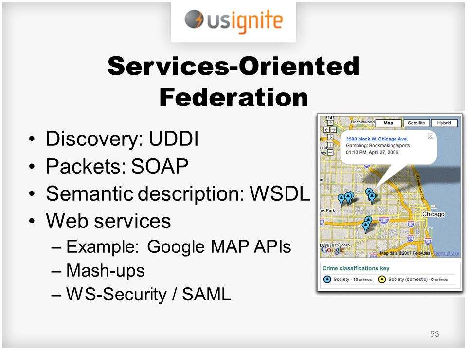 Services-Oriented Federation Discovery: UDDI Packets: SOAP Semantic description: WSDL Web services –Example: Google MAP APIs –Mash-ups –WS-Security / SAML 53