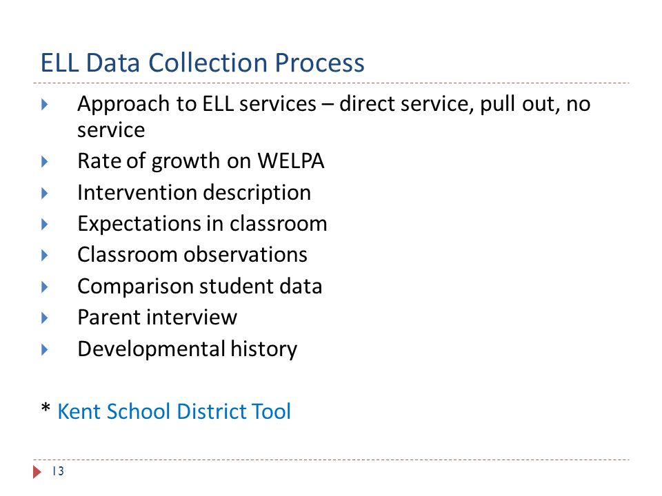 ELL Data Collection Process 13  Approach to ELL services – direct service, pull out, no service  Rate of growth on WELPA  Intervention description  Expectations in classroom  Classroom observations  Comparison student data  Parent interview  Developmental history * Kent School District Tool