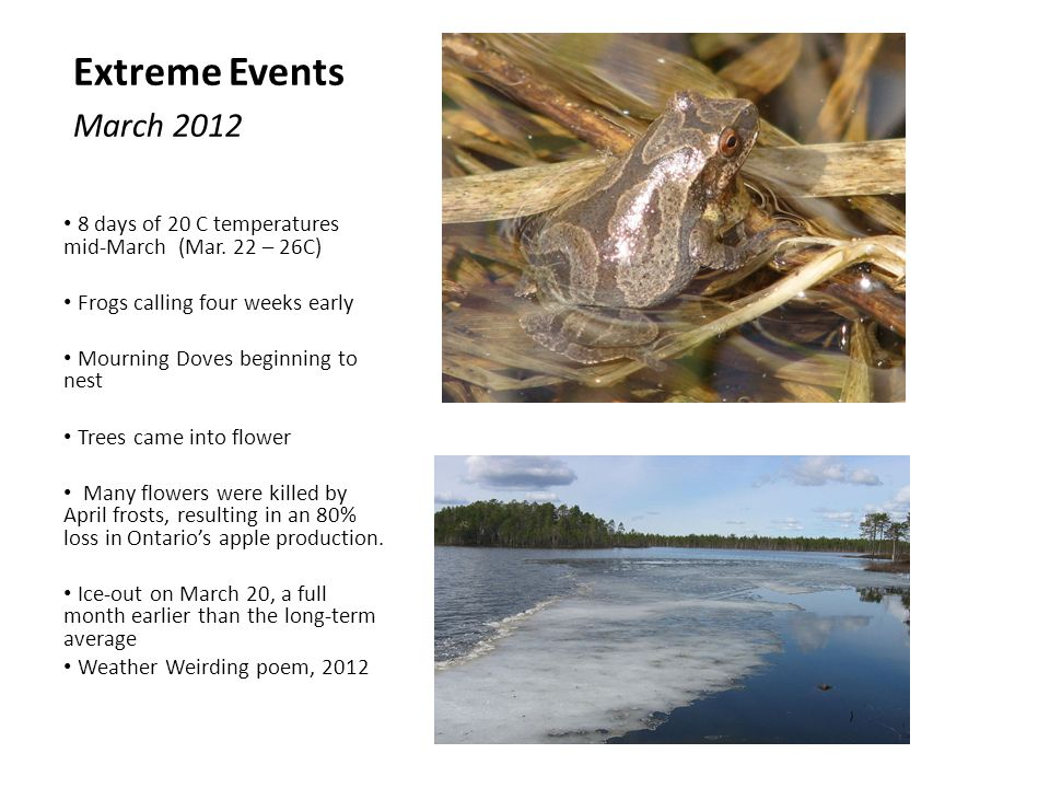 Extreme Events March 2012 8 days of 20 C temperatures mid-March (Mar.