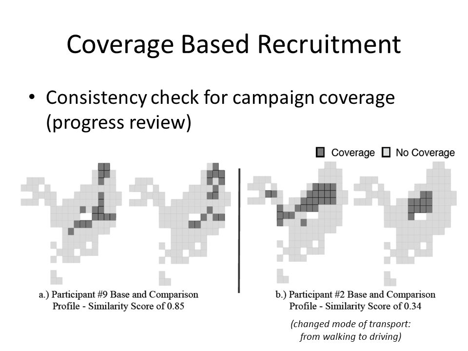 Coverage Based Recruitment Consistency check for campaign coverage (progress review) (changed mode of transport: from walking to driving)