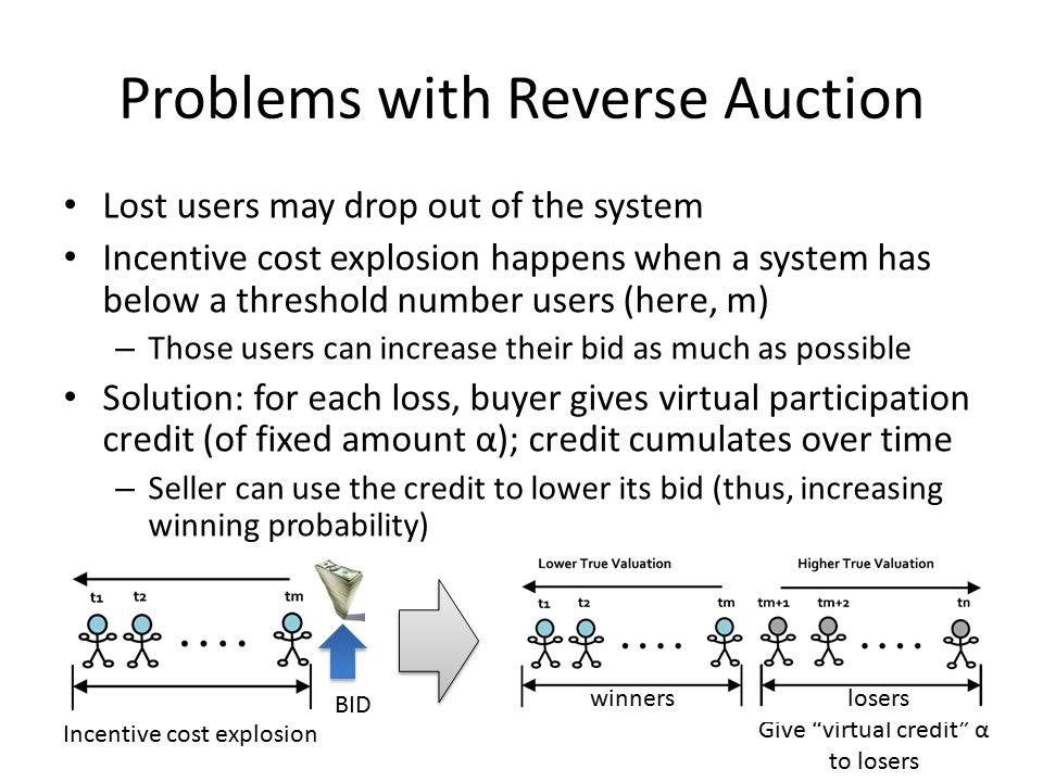 Problems with Reverse Auction Lost users may drop out of the system Incentive cost explosion happens when a system has below a threshold number users (here, m) – Those users can increase their bid as much as possible Solution: for each loss, buyer gives virtual participation credit (of fixed amount α); credit cumulates over time – Seller can use the credit to lower its bid (thus, increasing winning probability) Incentive cost explosion BID Give virtual credit α to losers winnerslosers