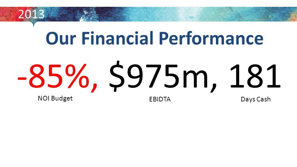 Our Financial Performance -85%, $975m, 181 2013 NOI Budget EBIDTADays Cash