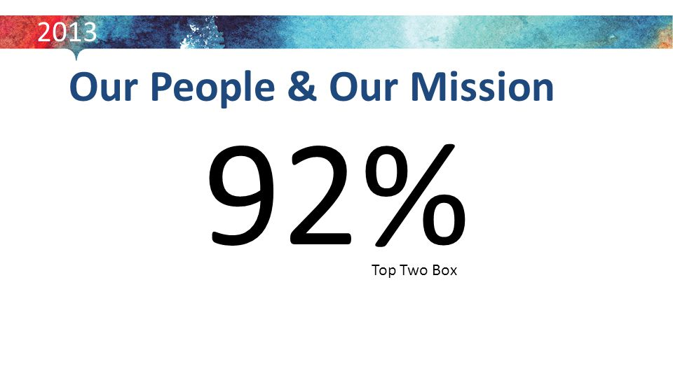 Our People & Our Mission 92% 2013 Top Two Box