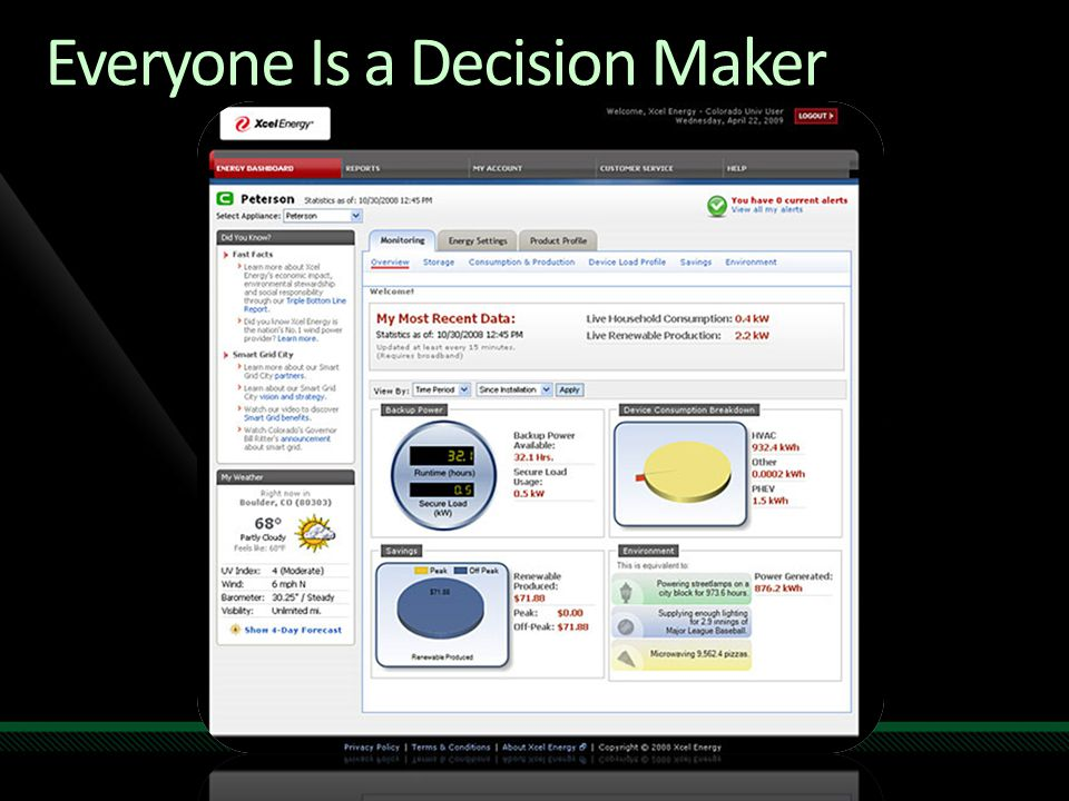 Everyone Is a Decision Maker