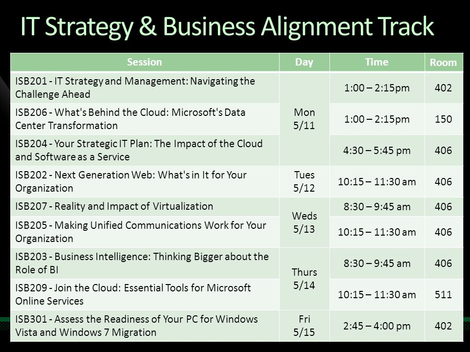IT Strategy & Business Alignment Track SessionDayTime Room ISB201 - IT Strategy and Management: Navigating the Challenge Ahead Mon 5/11 1:00 – 2:15pm402 ISB206 - What s Behind the Cloud: Microsoft s Data Center Transformation 1:00 – 2:15pm150 ISB204 - Your Strategic IT Plan: The Impact of the Cloud and Software as a Service 4:30 – 5:45 pm406 ISB202 - Next Generation Web: What s in It for Your Organization Tues 5/12 10:15 – 11:30 am406 ISB207 - Reality and Impact of Virtualization Weds 5/13 8:30 – 9:45 am406 ISB205 - Making Unified Communications Work for Your Organization 10:15 – 11:30 am406 ISB203 - Business Intelligence: Thinking Bigger about the Role of BI Thurs 5/14 8:30 – 9:45 am406 ISB209 - Join the Cloud: Essential Tools for Microsoft Online Services 10:15 – 11:30 am511 ISB301 - Assess the Readiness of Your PC for Windows Vista and Windows 7 Migration Fri 5/15 2:45 – 4:00 pm402