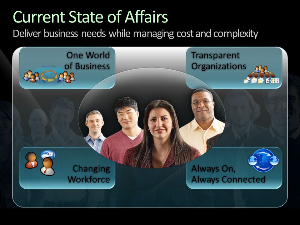 Transparent Organizations One World of Business Changing Workforce Always On, Always Connected Current State of Affairs Deliver business needs while managing cost and complexity