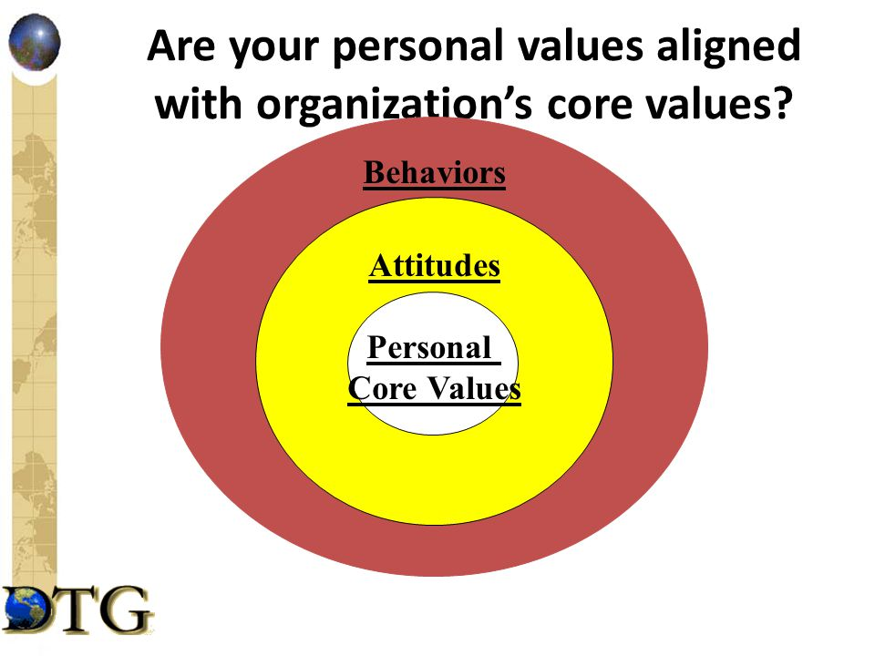 Are your personal values aligned with organization's core values.