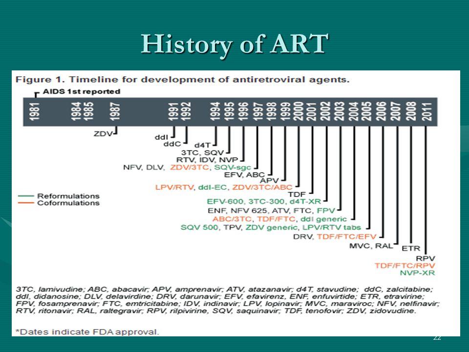 History of ART 22
