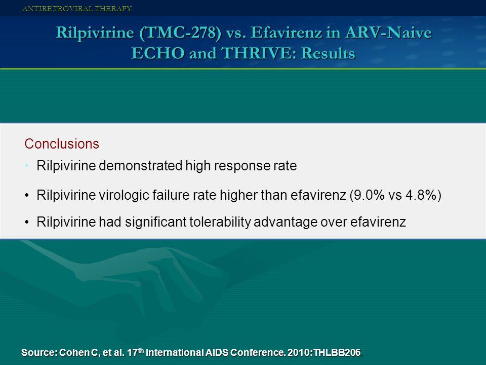 Rilpivirine (TMC-278) vs. Efavirenz in ARV-Naive ECHO and THRIVE: Results ANTIRETROVIRAL THERAPY Source: Cohen C, et al. 17 th International AIDS Conf