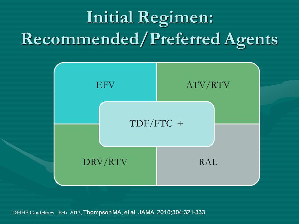 Initial Regimen: Recommended/Preferred Agents DHHS Guidelines. Feb 2013; Thompson MA, et al. JAMA. 2010;304;321-333. EFVATV/RTV DRV/RTV RAL TDF/FTC +