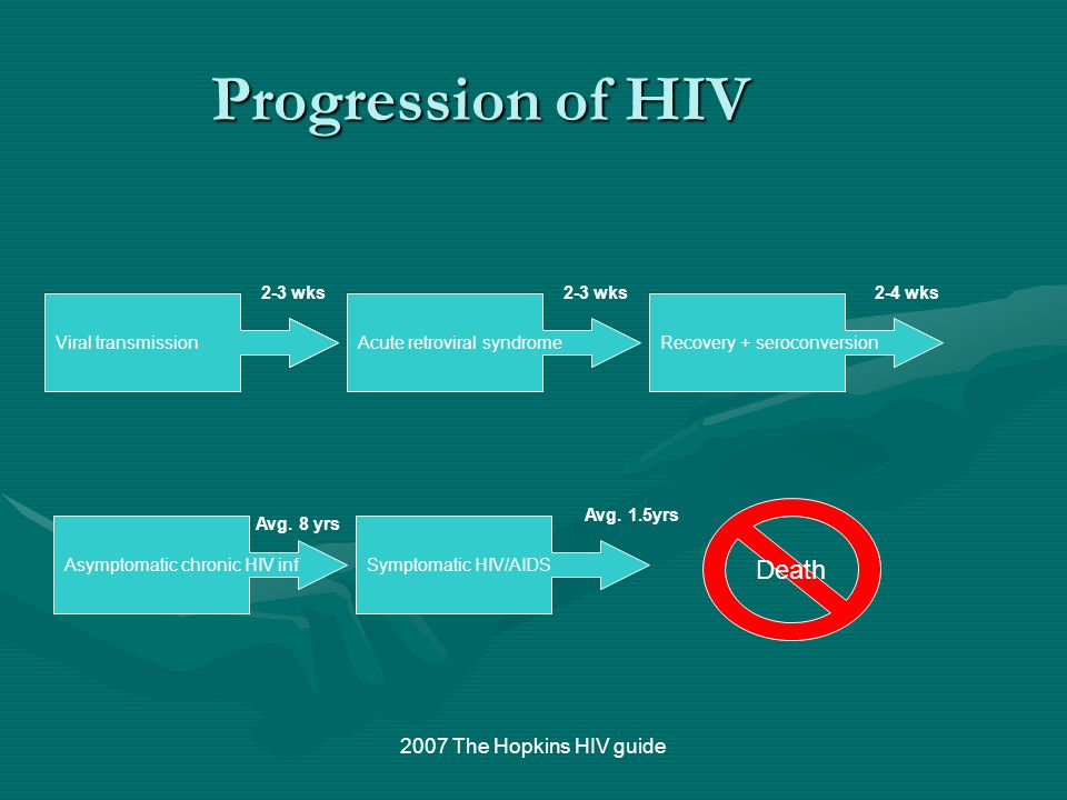 Twin Drugs Lamivudine (3TC)/ Epivir Emtricitabine (FTC)/ Emtriva FDA approved for treatment of HIV and HBV Dose –300mg PO daily Toxicity –Minimal ≈ placebo headache –Hepatitis flare (BB) Approved for HIV but also used to treat HBV Dose –200mg PO daily Toxicity –Minimal ≈ placebo headache –Hepatitis flare (BB) 29