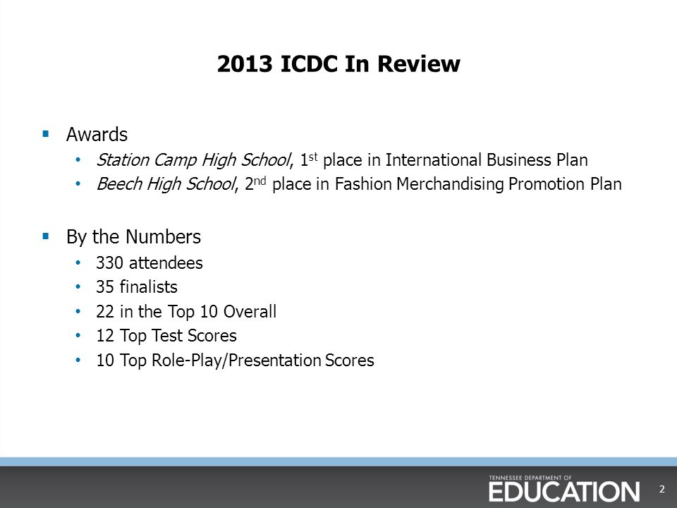 2013 ICDC In Review  Awards Station Camp High School, 1 st place in International Business Plan Beech High School, 2 nd place in Fashion Merchandising Promotion Plan  By the Numbers 330 attendees 35 finalists 22 in the Top 10 Overall 12 Top Test Scores 10 Top Role-Play/Presentation Scores 2
