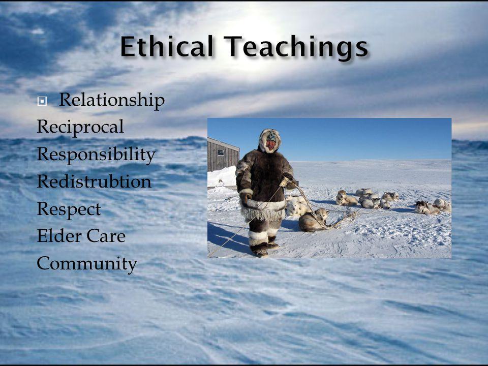  Relationship Reciprocal Responsibility Redistrubtion Respect Elder Care Community