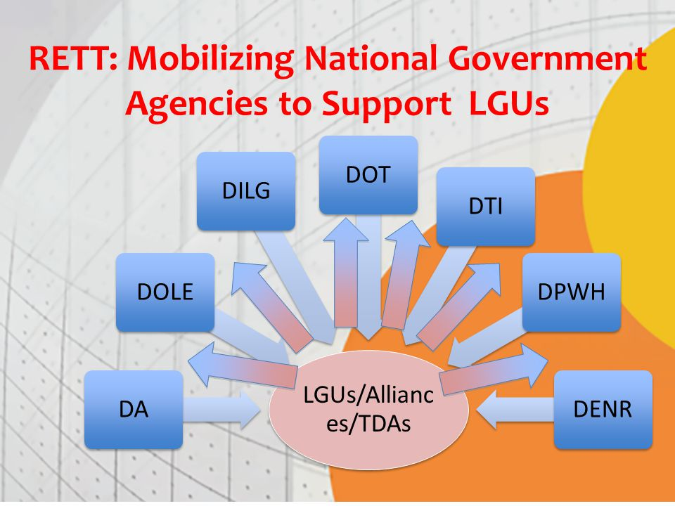 RETT: Mobilizing National Government Agencies to Support LGUs LGUs/Allianc es/TDAs DADOLEDILGDOTDTIDPWHDENR