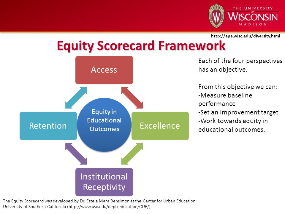 Equity Scorecard Framework AccessExcellence Institutional Receptivity Retention Equity in Educational Outcomes The Equity Scorecard was developed by Dr.