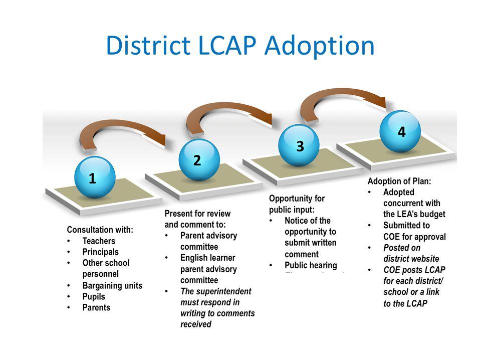 District LCAP Adoption