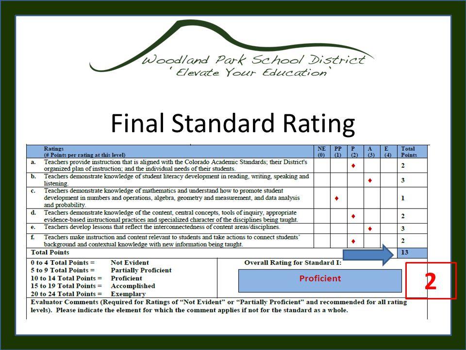 2 Final Standard Rating