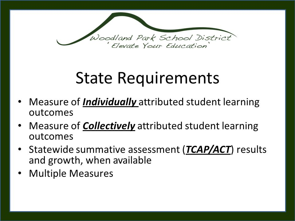 State Requirements Measure of Individually attributed student learning outcomes Measure of Collectively attributed student learning outcomes Statewide summative assessment (TCAP/ACT) results and growth, when available Multiple Measures