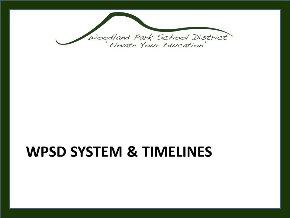 WPSD SYSTEM & TIMELINES
