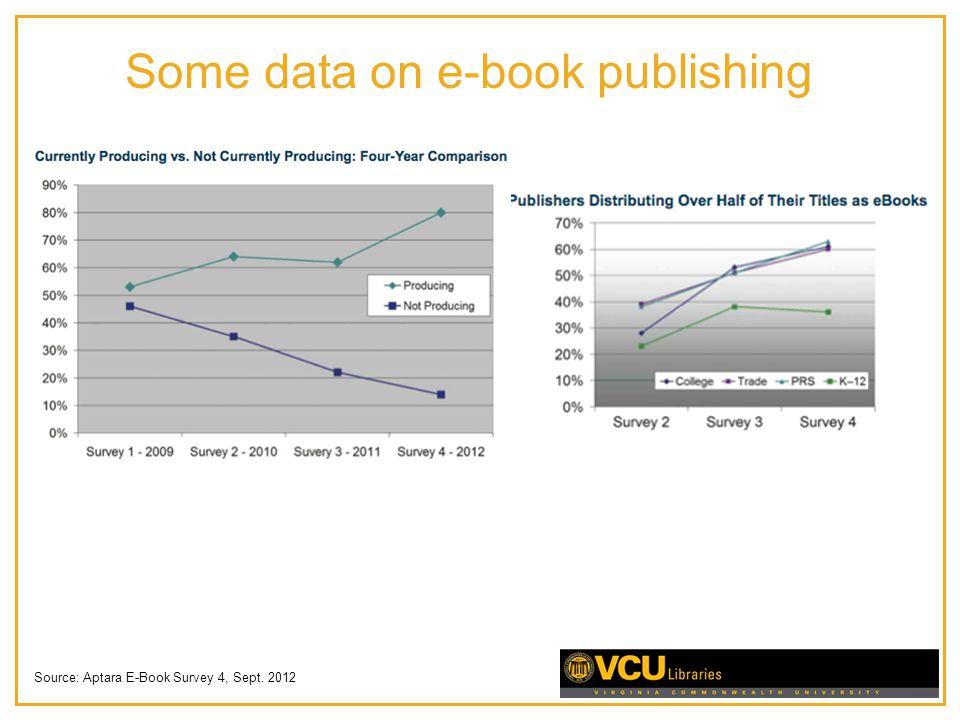 Some data on e-book publishing Source: Aptara E-Book Survey 4, Sept. 2012