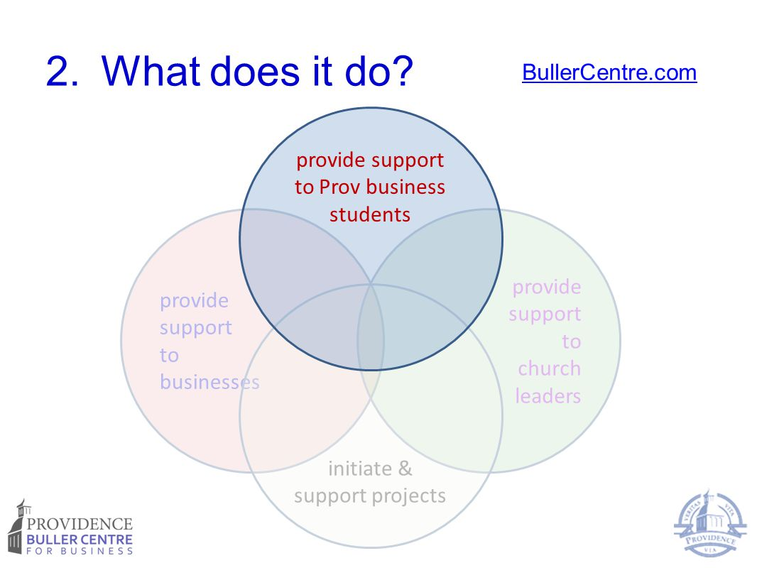 provide support to businesses provide support to church leaders initiate & support projects 2.What does it do? provide support to Prov business studen