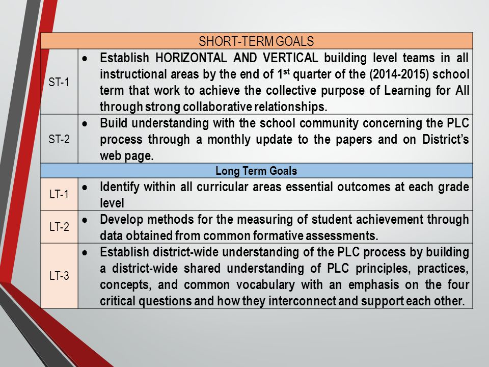 SHORT-TERM GOALS ST-1  Establish HORIZONTAL AND VERTICAL building level teams in all instructional areas by the end of 1 st quarter of the (2014-2015) school term that work to achieve the collective purpose of Learning for All through strong collaborative relationships.