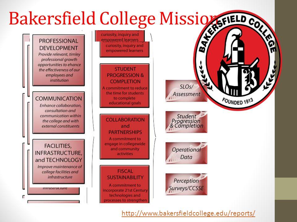 Bakersfield College Mission http://www.bakersfieldcollege.edu/reports/