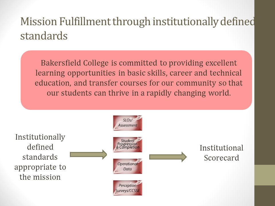 Mission Fulfillment through institutionally defined standards Bakersfield College is committed to providing excellent learning opportunities in basic skills, career and technical education, and transfer courses for our community so that our students can thrive in a rapidly changing world.